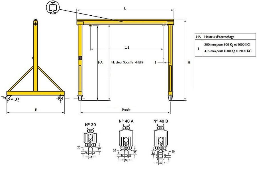 portique acier pac non deplacable en charge avec poutre en profil creux capacit 0 5 t 2 t. Black Bedroom Furniture Sets. Home Design Ideas