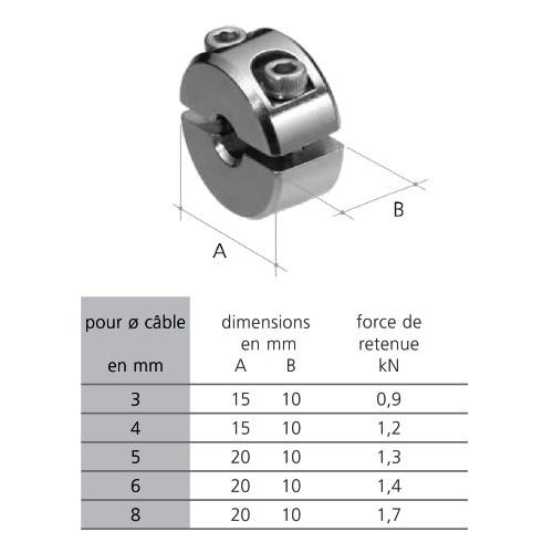 anneau de serrage simple inox pour c ble 3 mm 8 mm accessoires inox c bles accessoires. Black Bedroom Furniture Sets. Home Design Ideas