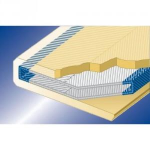 Fourreau de protection SECUTEX anti-coupure SF2-R 2 faces pour élingue textile ronde sans fin
