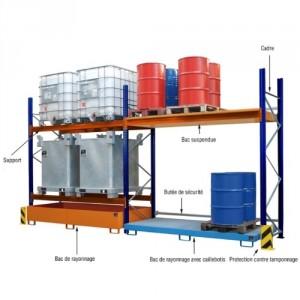 Rayonnage à palettes BPR - Capacité 2100 kg à 3000 kg